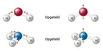 Sk-08 moleculaire stoffen - Lesmateriaal - Wikiwijs