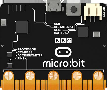a85728ff080 Workshop micro:bit - Lesmateriaal - Wikiwijs