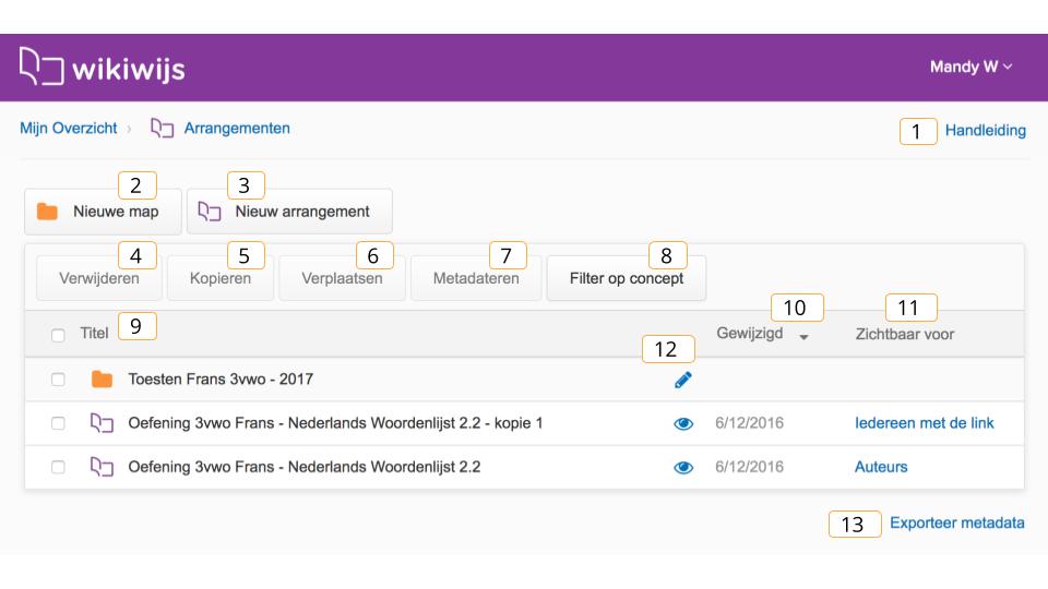 021ccc82ffb Handleiding wikiwijs maken - Lesmateriaal - Wikiwijs