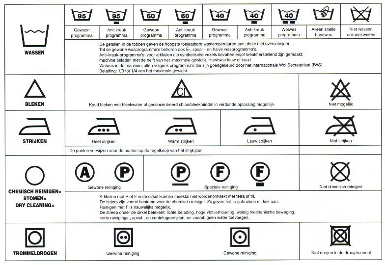Zorg voor de huishouding  wassen, drogen, strijken   Lesmateriaal   Wikiwijs