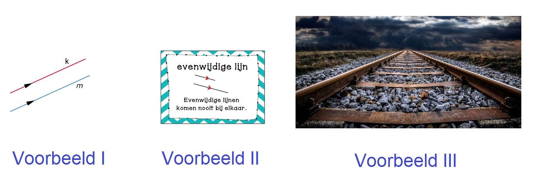 47c3674e01f Hieronder zie je enkele voorbeelden van evenwijdige lijnen.