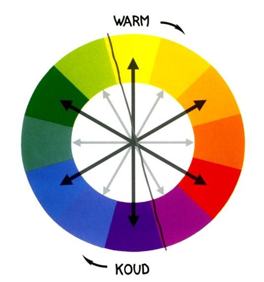H5 kleur lesmateriaal wikiwijsleermiddelenplein - Koude en warme kleuren ...